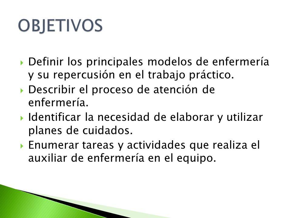 OBJETIVOS Definir los principales modelos de enfermería y su repercusión en el trabajo práctico. Describir el proceso de atención de enfermería.