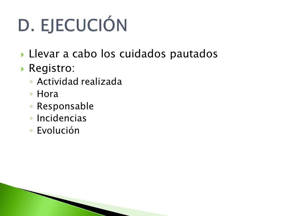 D. EJECUCIÓN Llevar a cabo los cuidados pautados Registro: