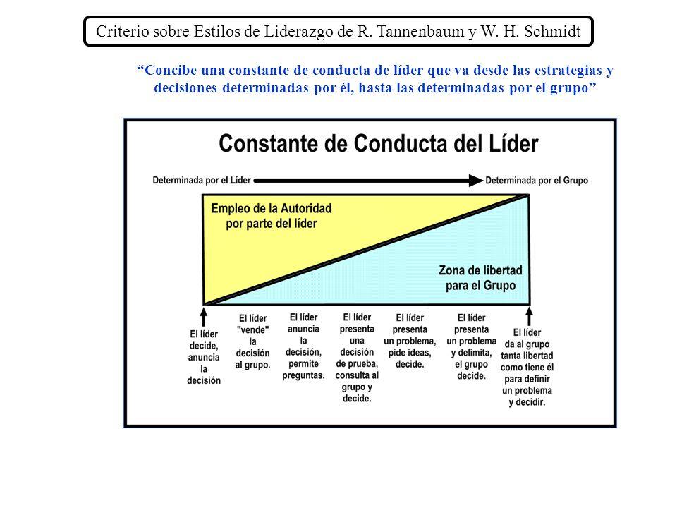 Criterio sobre Estilos de Liderazgo de R. Tannenbaum y W. H. Schmidt