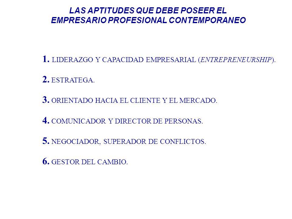 LAS APTITUDES QUE DEBE POSEER EL EMPRESARIO PROFESIONAL CONTEMPORANEO