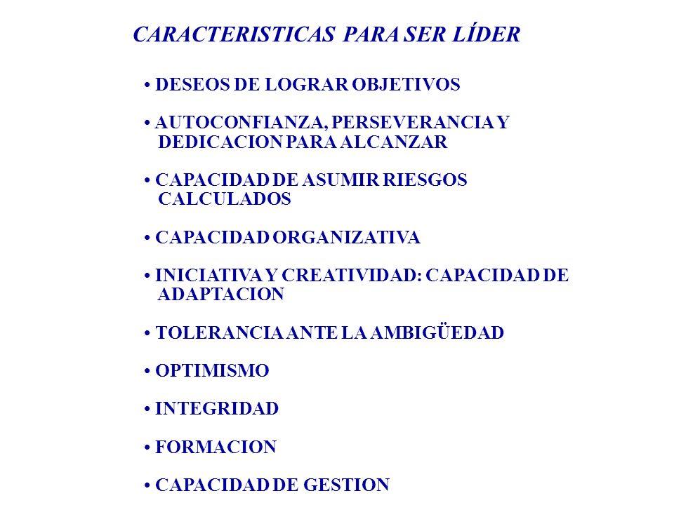 CARACTERISTICAS PARA SER LÍDER
