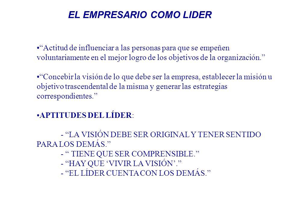 EL EMPRESARIO COMO LIDER