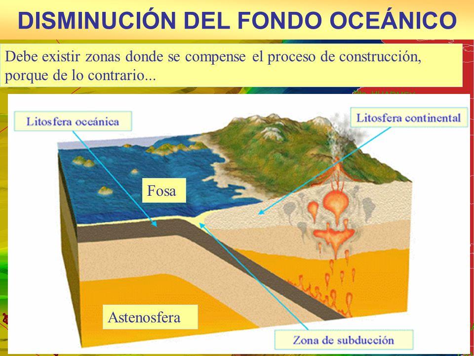DISMINUCIÓN DEL FONDO OCEÁNICO