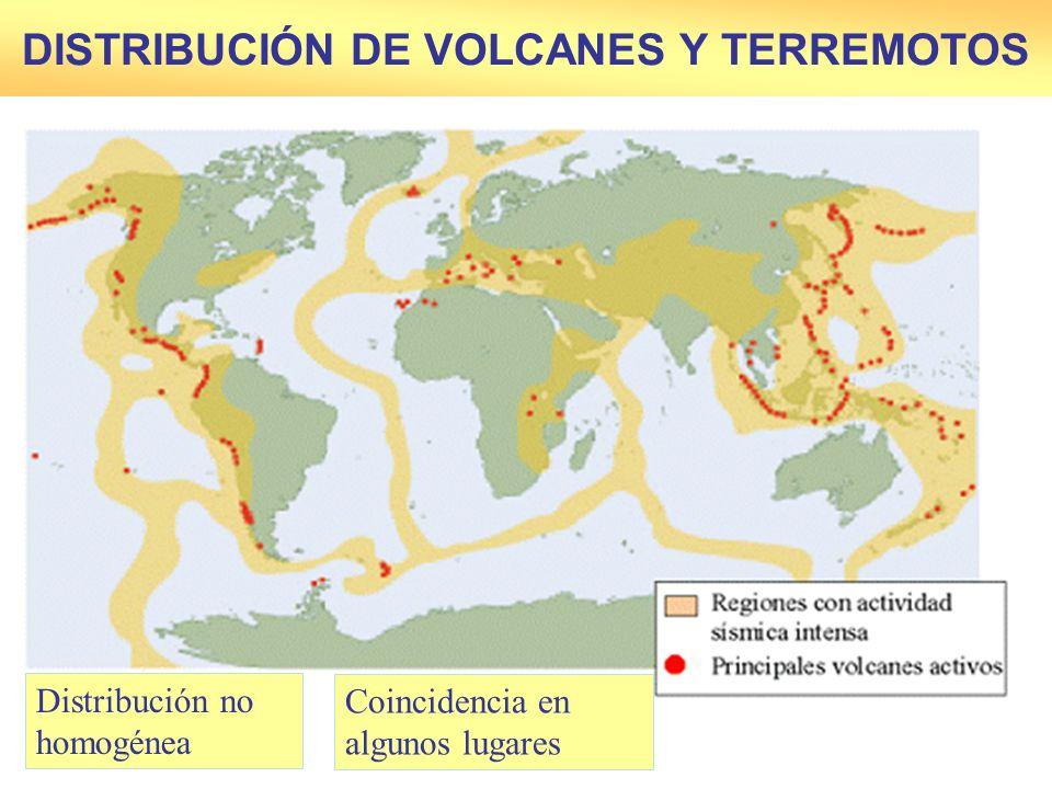 DISTRIBUCIÓN DE VOLCANES Y TERREMOTOS