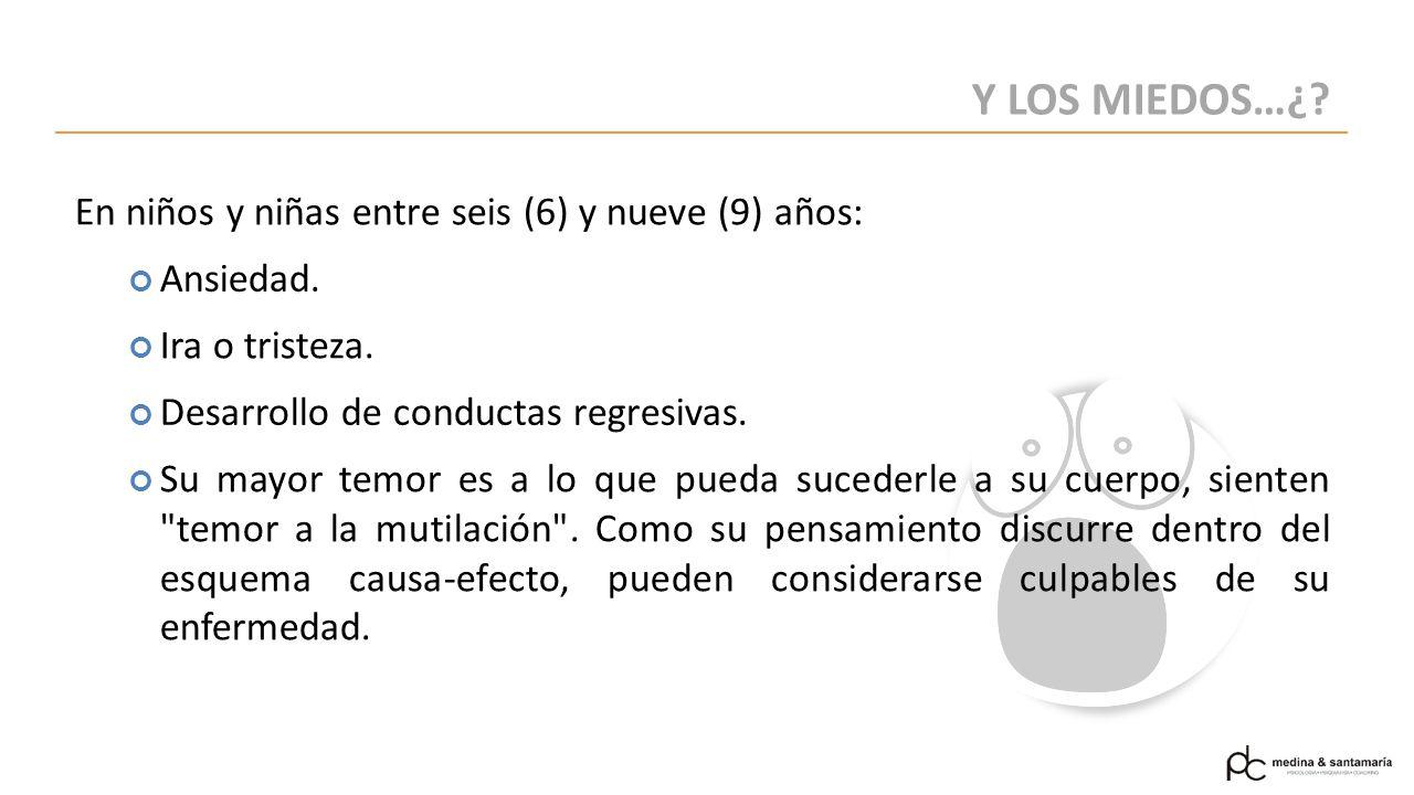 Y LOS MIEDOS…¿ En niños y niñas entre seis (6) y nueve (9) años: