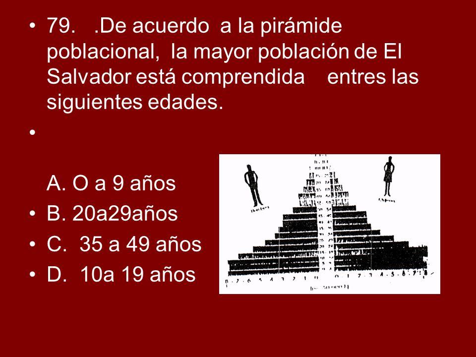 79. .De acuerdo a la pirámide poblacional, la mayor población de El Salvador está comprendida entres las siguientes edades.