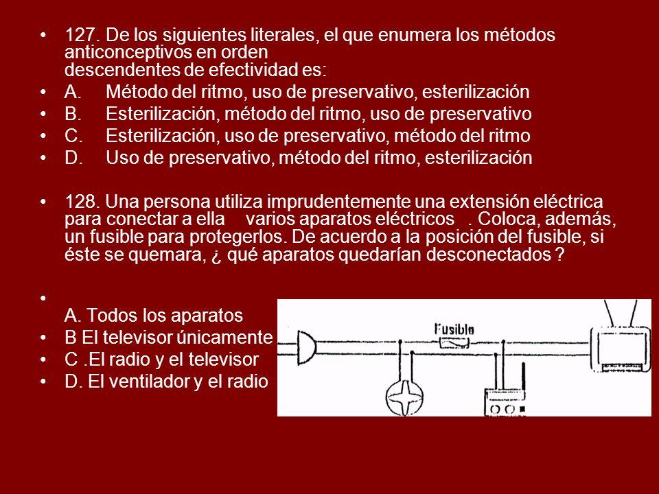 127. De los siguientes literales, el que enumera los métodos anticonceptivos en orden descendentes de efectividad es:
