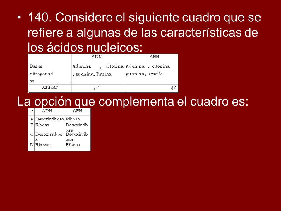140. Considere el siguiente cuadro que se refiere a algunas de las características de los ácidos nucleicos: