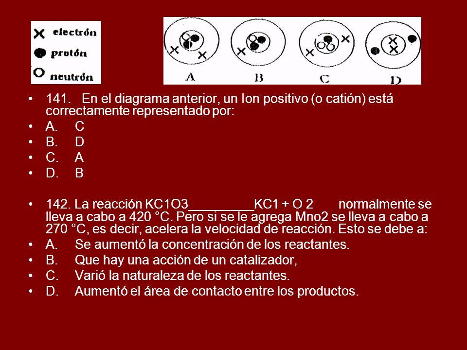 141. En el diagrama anterior, un Ion positivo (o catión) está correctamente representado por: