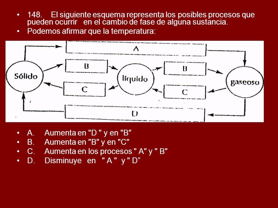 148. El siguiente esquema representa los posibles procesos que pueden ocurrir en el cambio de fase de alguna sustancia.