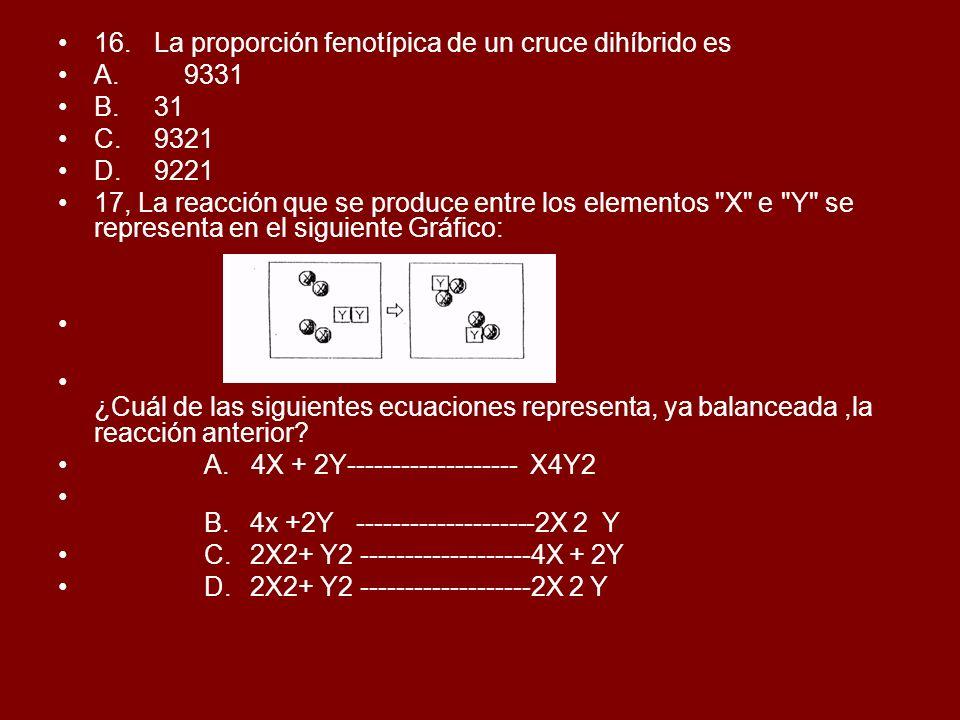 16. La proporción fenotípica de un cruce dihíbrido es