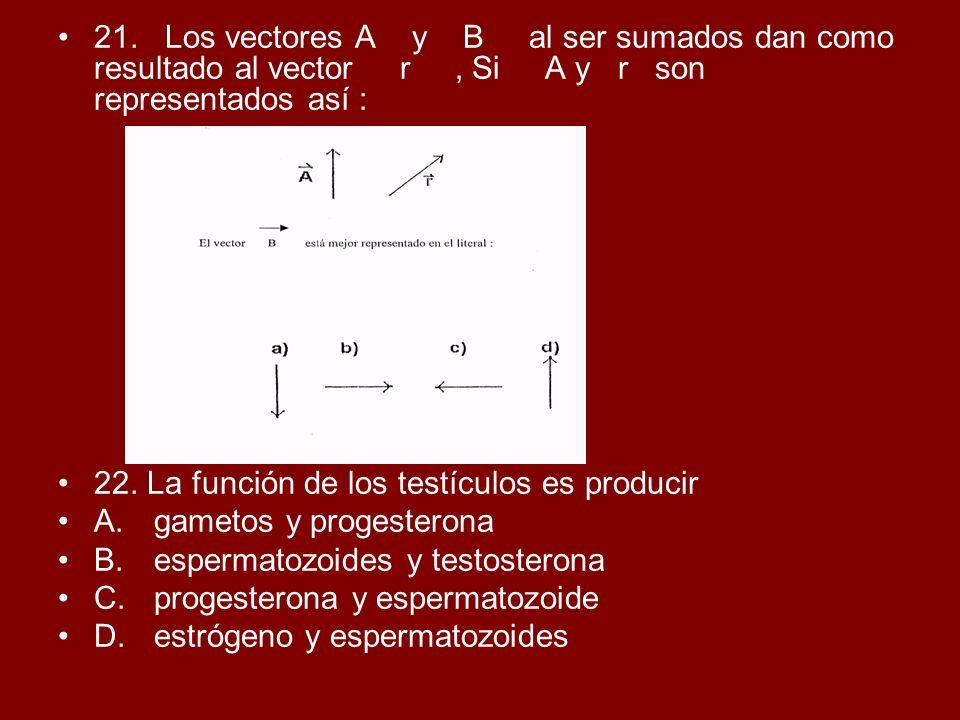 21. Los vectores A y B al ser sumados dan como resultado al vector r , Si A y r son representados así :