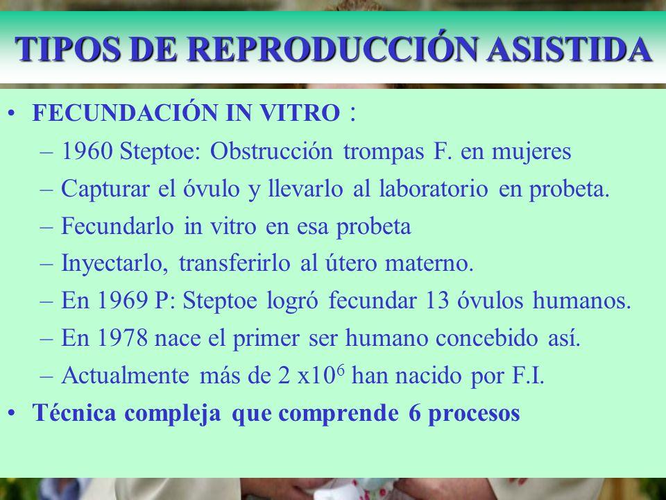 TIPOS DE REPRODUCCIÓN ASISTIDA