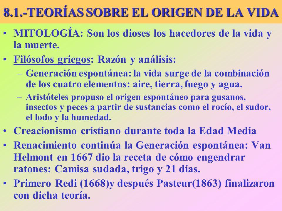 8.1.-TEORÍAS SOBRE EL ORIGEN DE LA VIDA