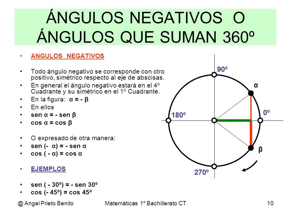 ÁNGULOS NEGATIVOS O ÁNGULOS QUE SUMAN 360º