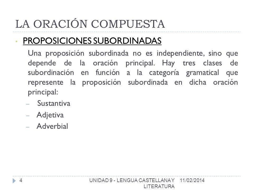 LA ORACIÓN COMPUESTA PROPOSICIONES SUBORDINADAS