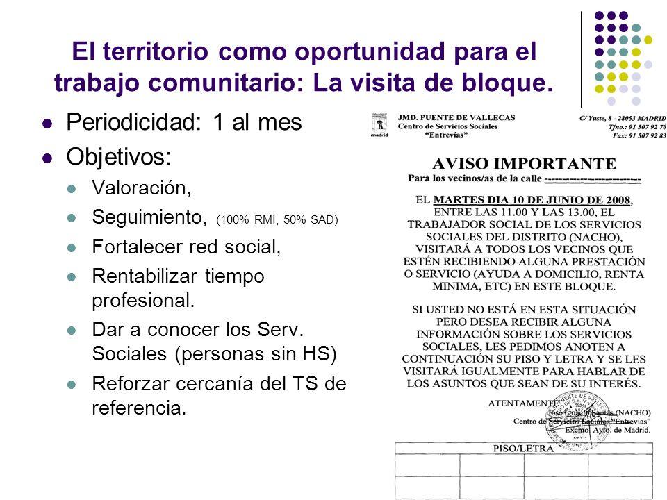 El territorio como oportunidad para el trabajo comunitario: La visita de bloque.