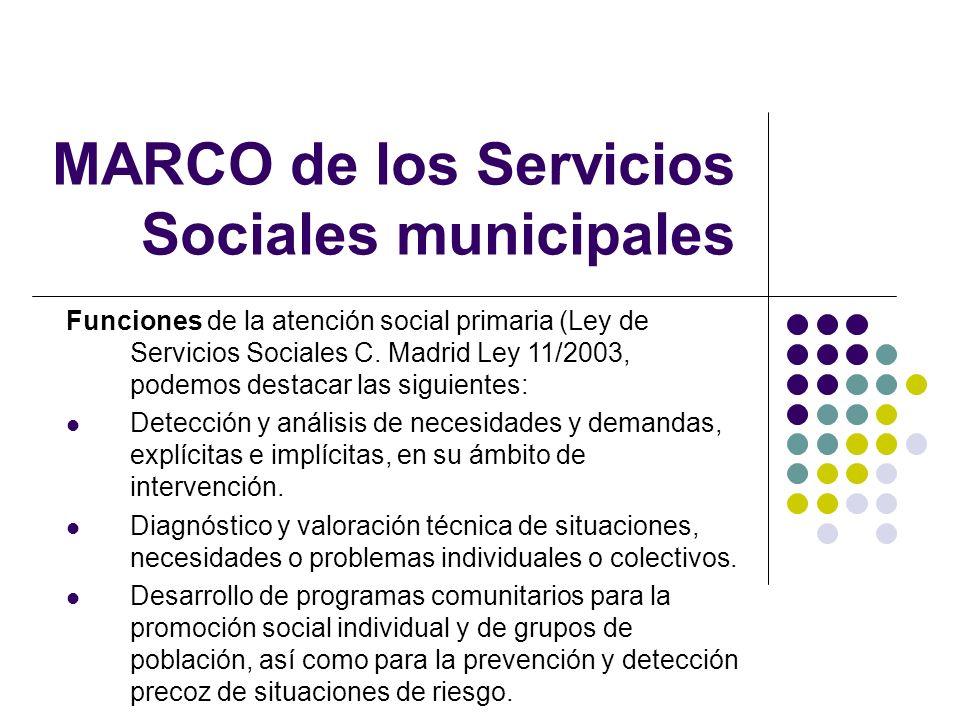 MARCO de los Servicios Sociales municipales