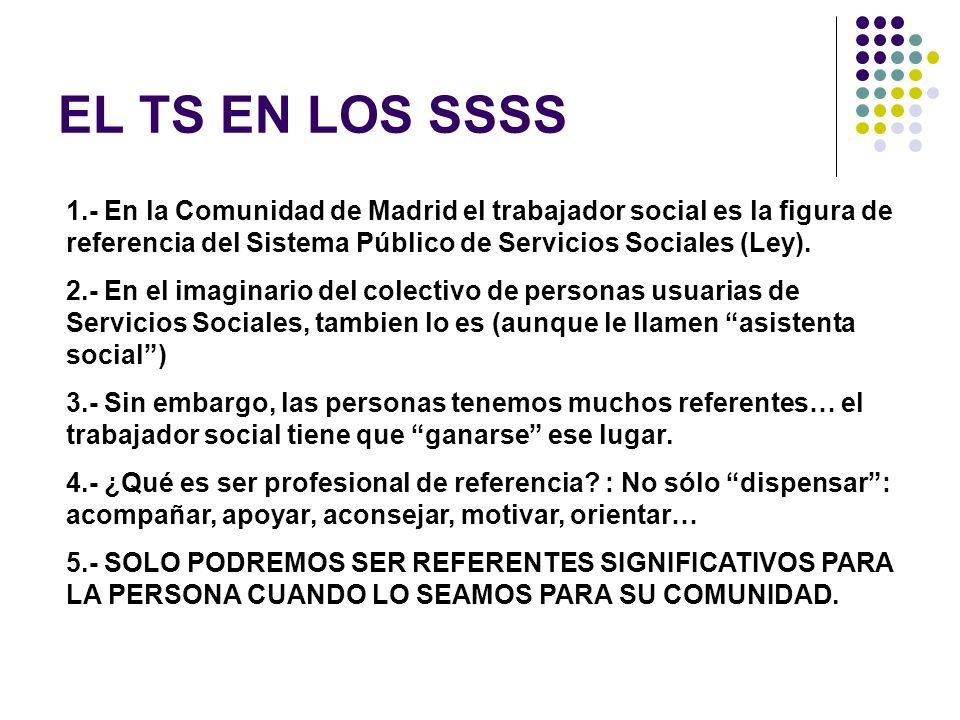 EL TS EN LOS SSSS 1.- En la Comunidad de Madrid el trabajador social es la figura de referencia del Sistema Público de Servicios Sociales (Ley).