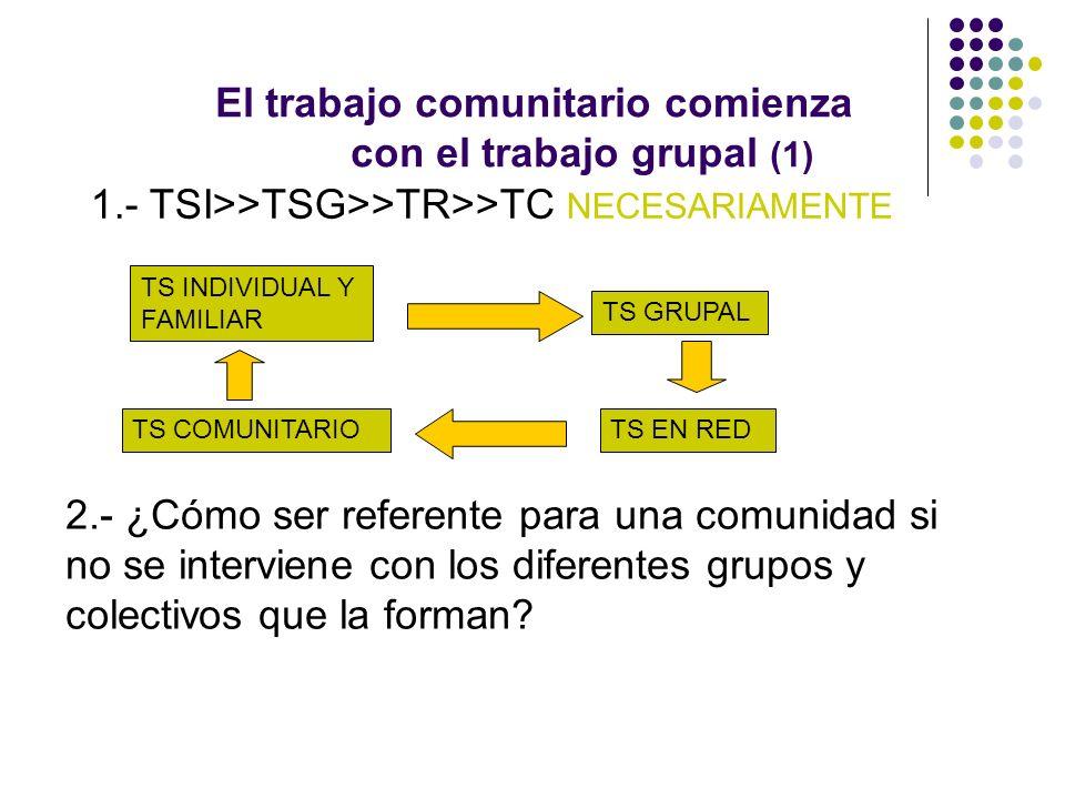 El trabajo comunitario comienza con el trabajo grupal (1)