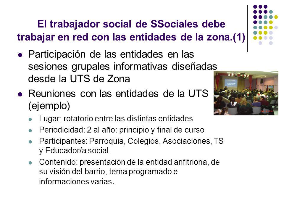 Reuniones con las entidades de la UTS (ejemplo)