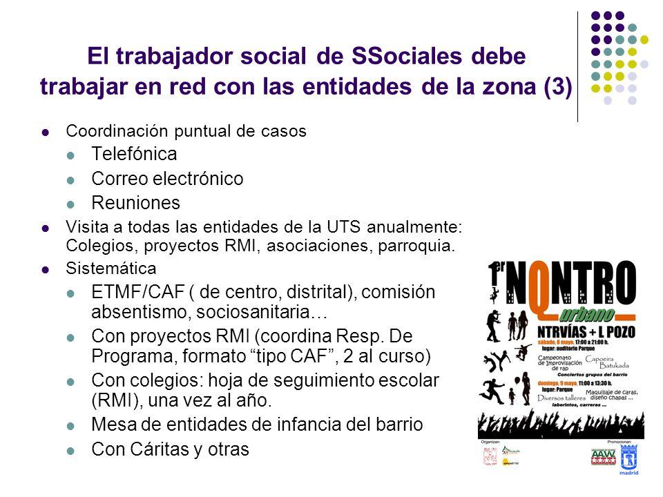 El trabajador social de SSociales debe trabajar en red con las entidades de la zona (3)