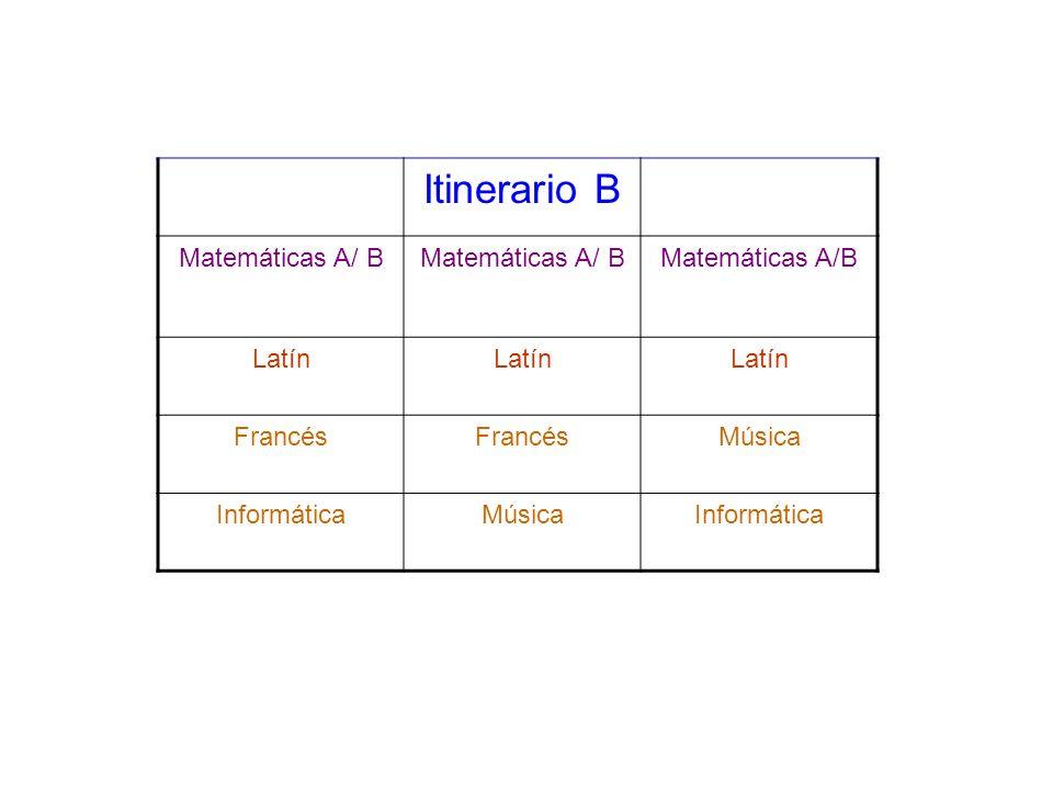 Itinerario B Matemáticas A/ B Matemáticas A/B Latín Francés Música