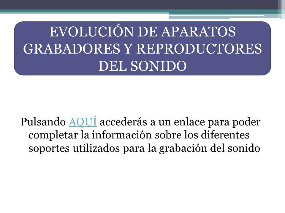 EVOLUCIÓN DE APARATOS GRABADORES Y REPRODUCTORES DEL SONIDO