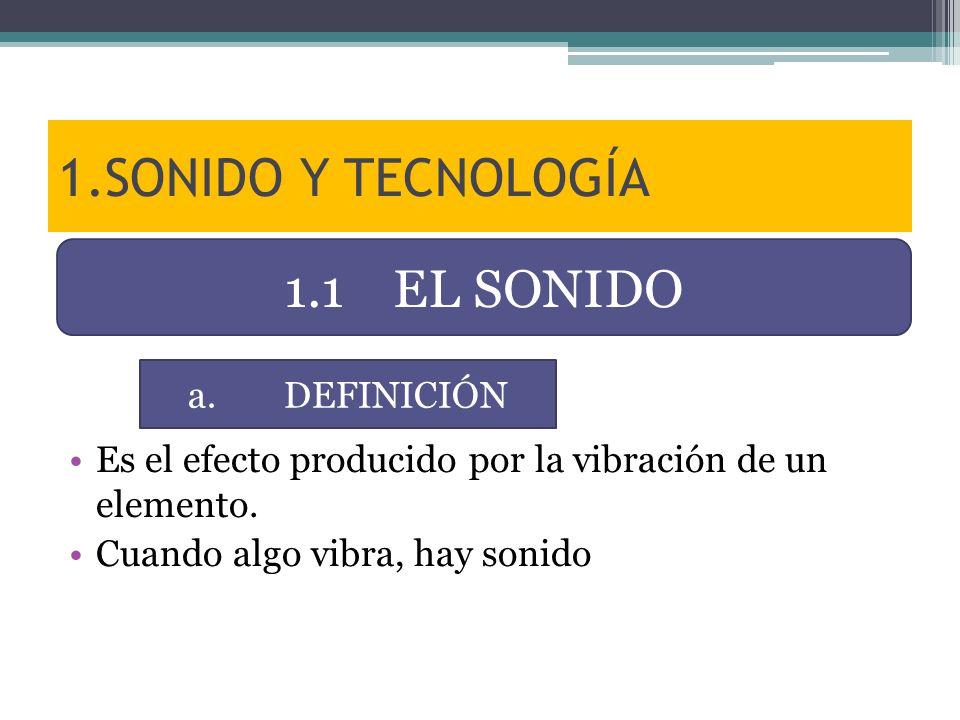1.SONIDO Y TECNOLOGÍA 1.1 EL SONIDO