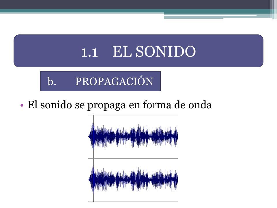 1.1 EL SONIDO El sonido se propaga en forma de onda b. PROPAGACIÓN