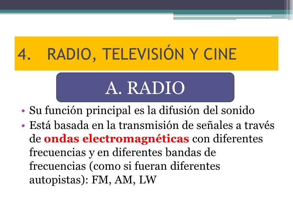 4. RADIO, TELEVISIÓN Y CINE