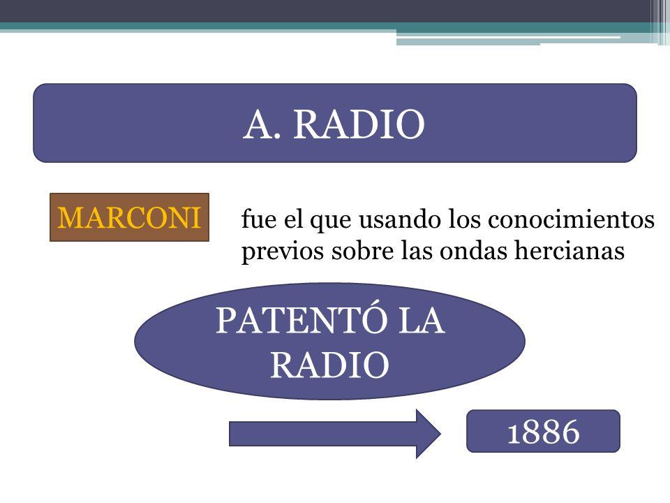 A. RADIO PATENTÓ LA RADIO 1886 MARCONI