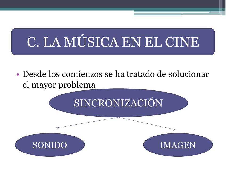 C. LA MÚSICA EN EL CINE SINCRONIZACIÓN