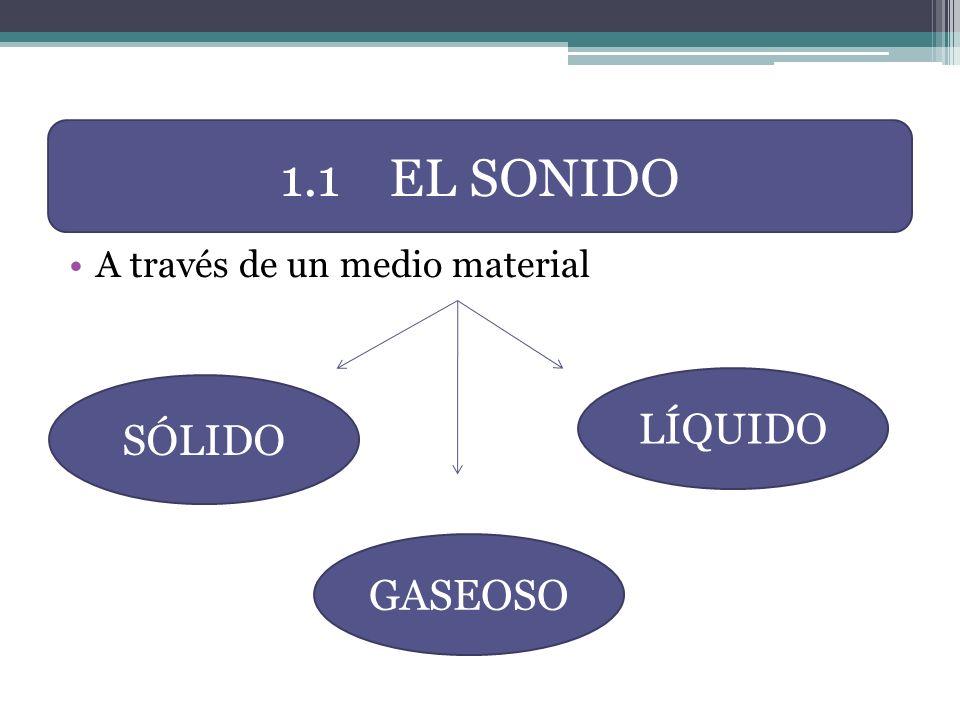 1.1 EL SONIDO A través de un medio material LÍQUIDO SÓLIDO GASEOSO
