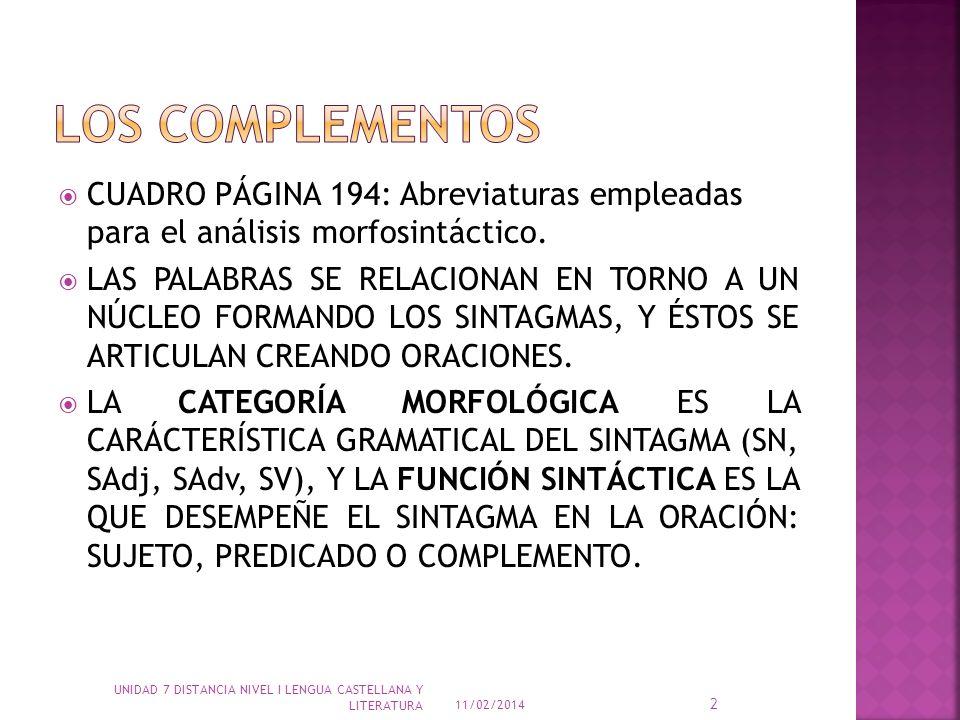 LOS COMPLEMENTOS CUADRO PÁGINA 194: Abreviaturas empleadas para el análisis morfosintáctico.