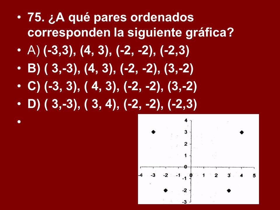 75. ¿A qué pares ordenados corresponden la siguiente gráfica