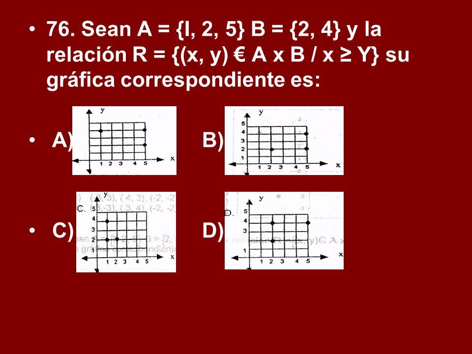 76. Sean A = {I, 2, 5} B = {2, 4} y la relación R = {(x, y) € A x B / x ≥ Y} su gráfica correspondiente es: