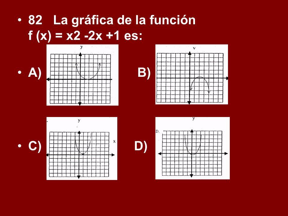 82 La gráfica de la función f (x) = x2 -2x +1 es: