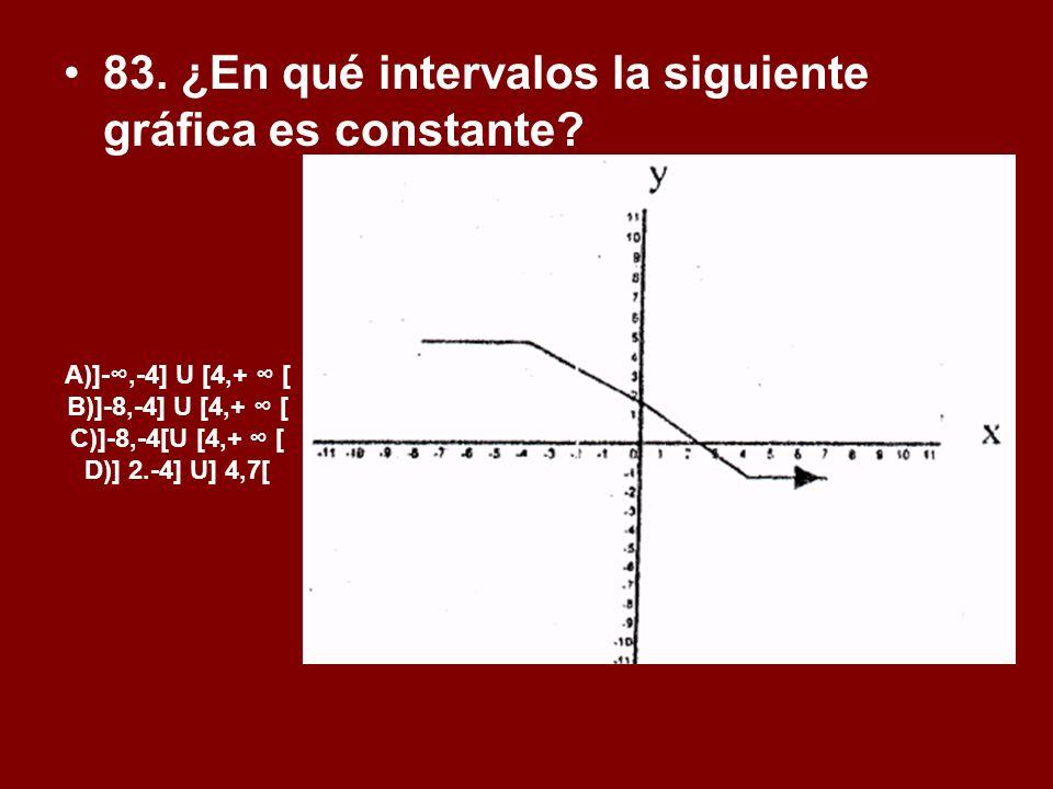 83. ¿En qué intervalos la siguiente gráfica es constante