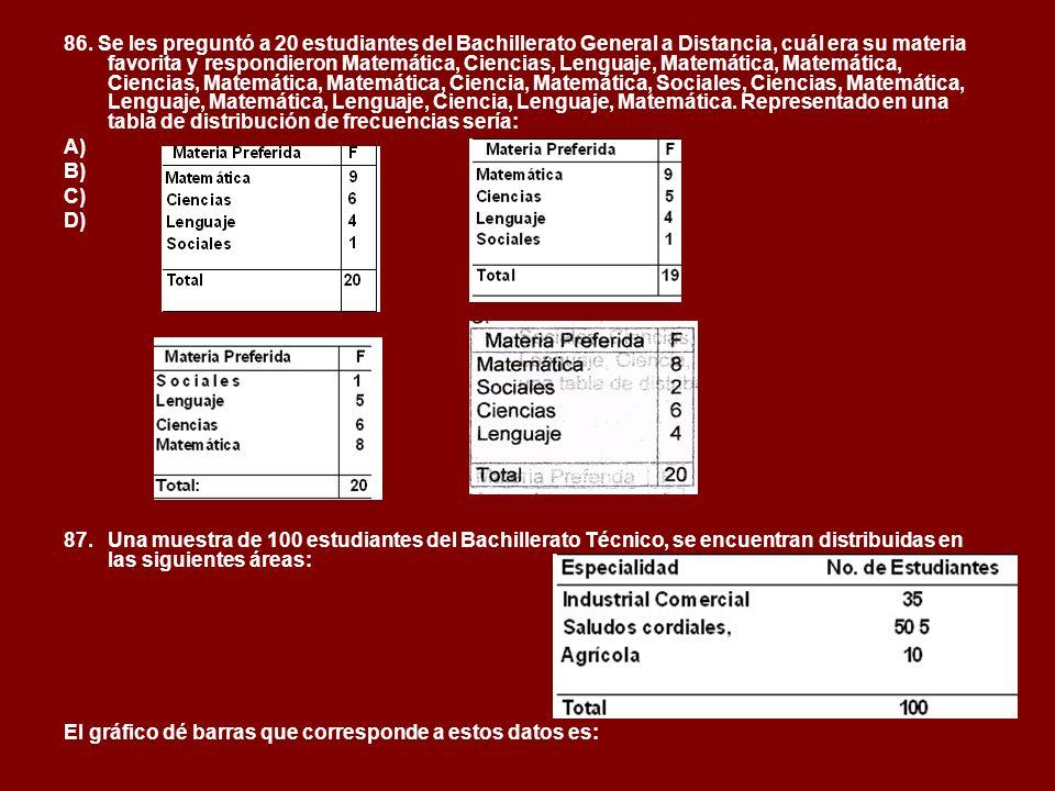 86. Se les preguntó a 20 estudiantes del Bachillerato General a Distancia, cuál era su materia favorita y respondieron Matemática, Ciencias, Lenguaje, Matemática, Matemática, Ciencias, Matemática, Matemática, Ciencia, Matemática, Sociales, Ciencias, Matemática, Lenguaje, Matemática, Lenguaje, Ciencia, Lenguaje, Matemática. Representado en una tabla de distribución de frecuencias sería: