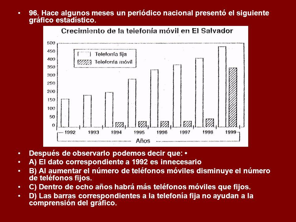 96. Hace algunos meses un periódico nacional presentó el siguiente gráfico estadístico.