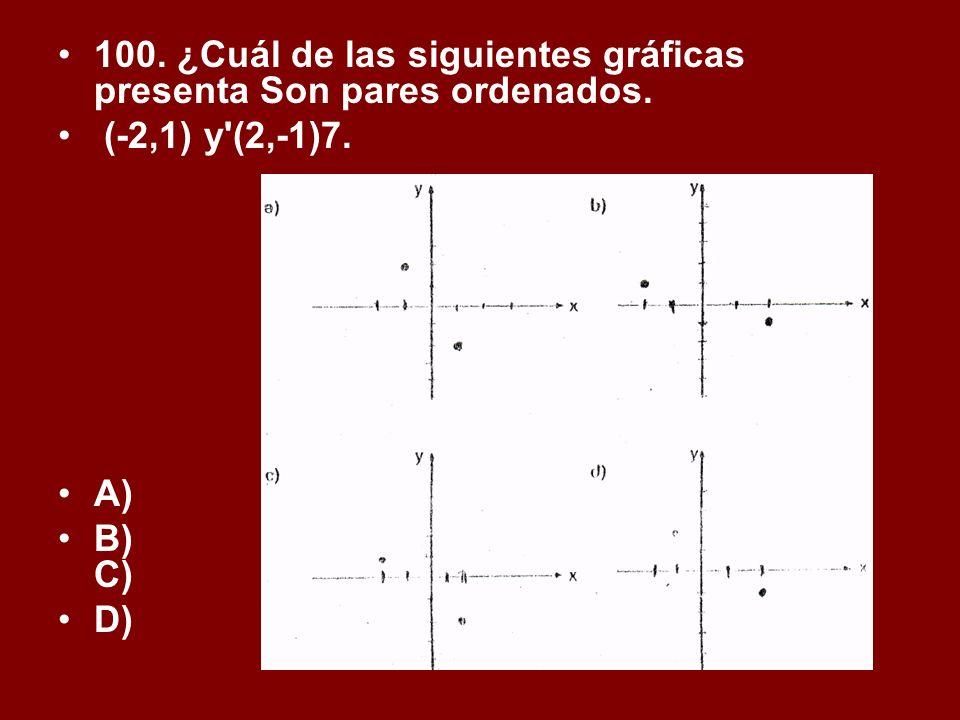 100. ¿Cuál de las siguientes gráficas presenta Son pares ordenados.