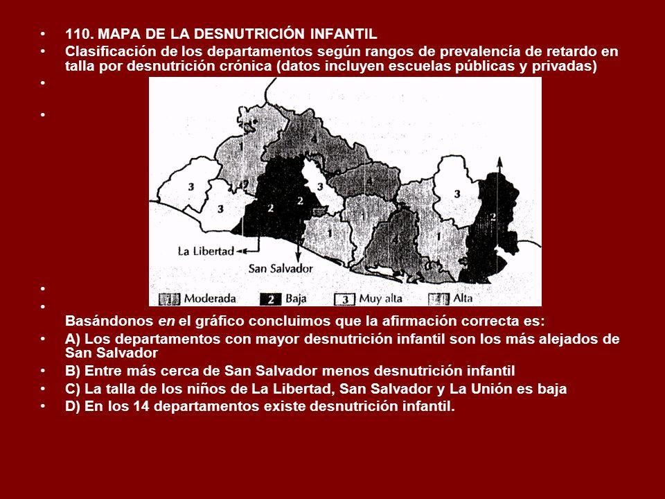 110. MAPA DE LA DESNUTRICIÓN INFANTIL