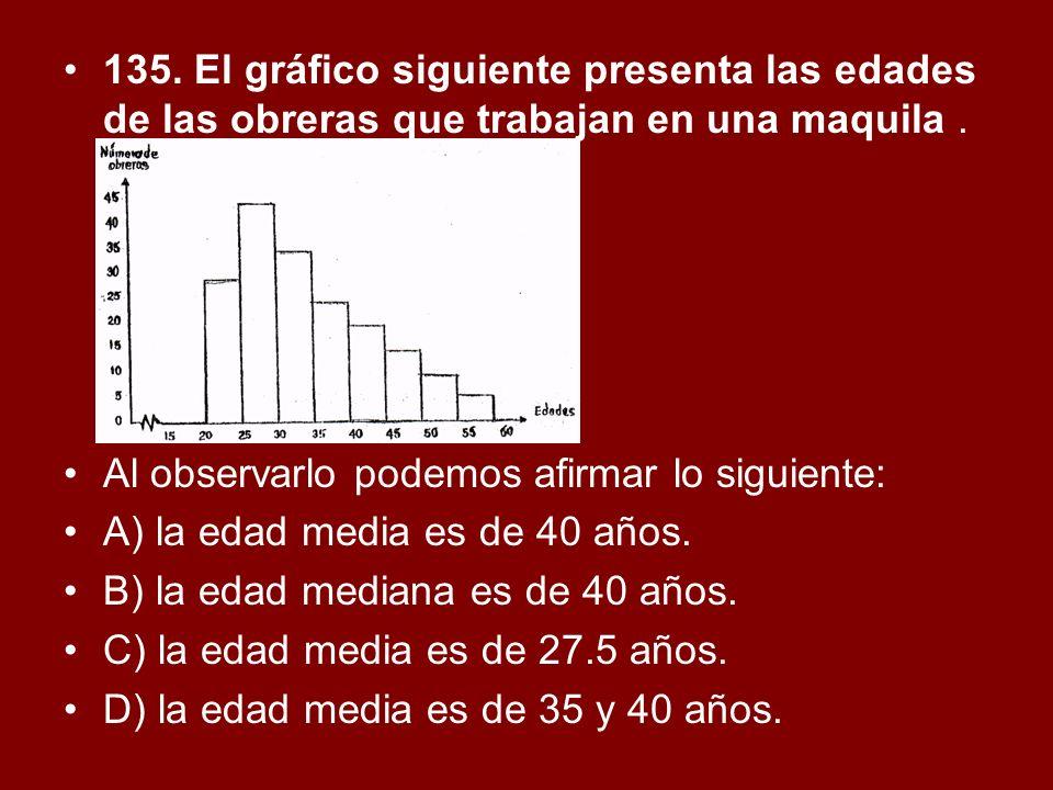 135. El gráfico siguiente presenta las edades de las obreras que trabajan en una maquila .