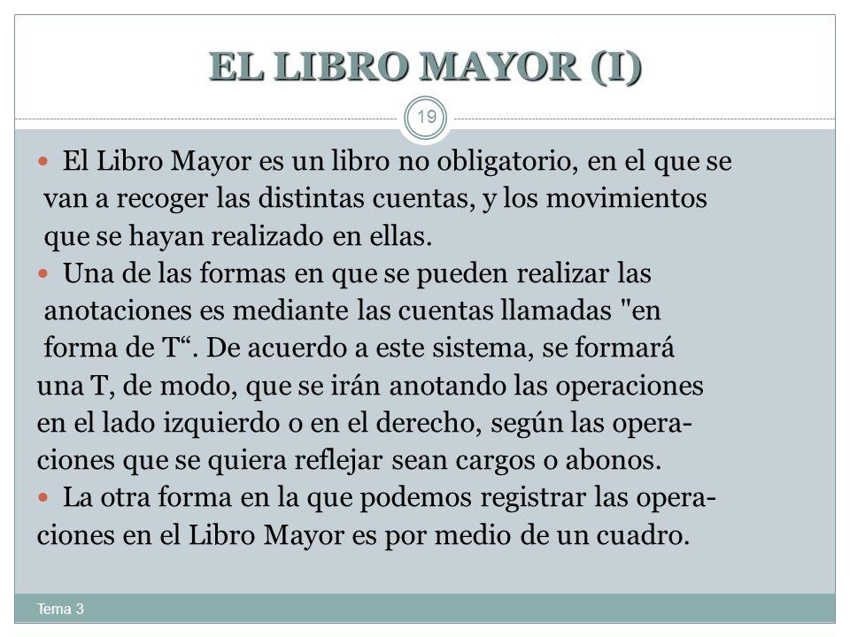 EL LIBRO MAYOR (I) El Libro Mayor es un libro no obligatorio, en el que se. van a recoger las distintas cuentas, y los movimientos.