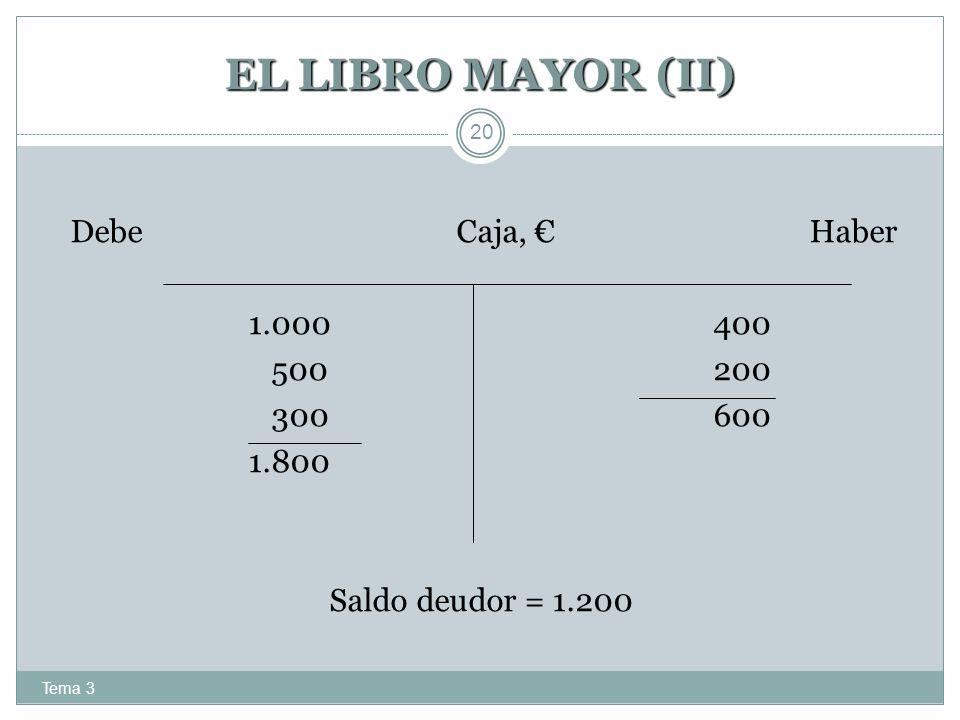 EL LIBRO MAYOR (II) Debe Caja, € Haber 1.000 400 500 200 300 600 1.800 Saldo deudor = 1.200 Tema 3