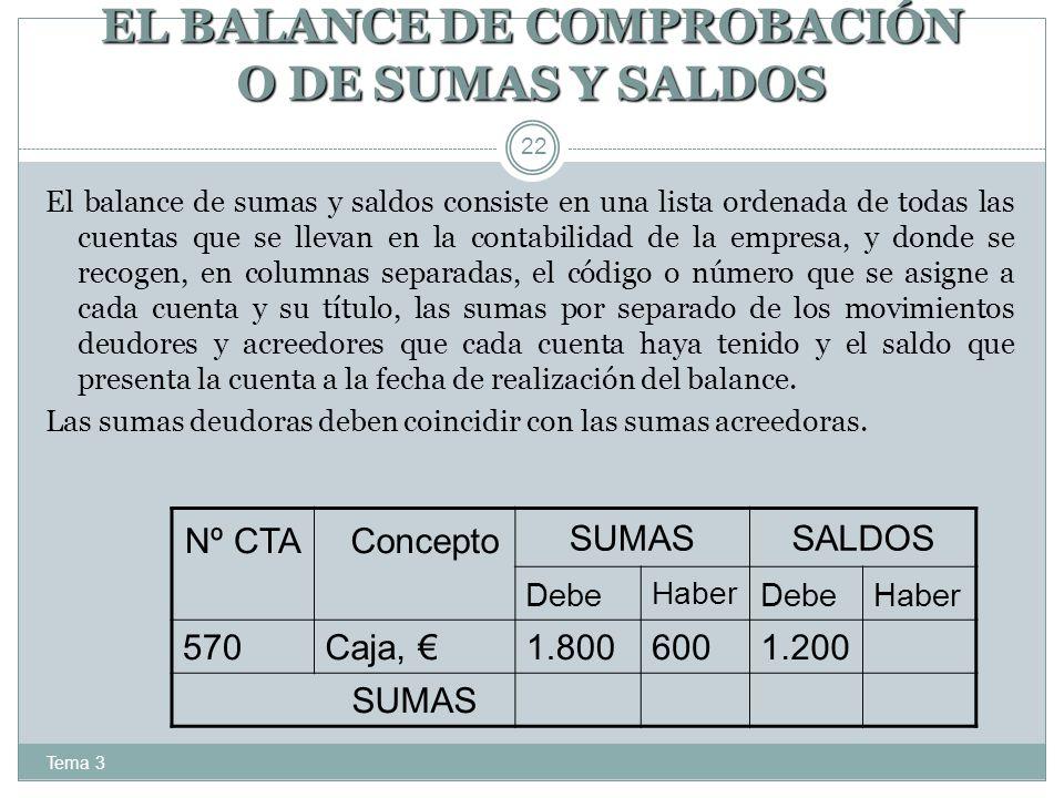 EL BALANCE DE COMPROBACIÓN O DE SUMAS Y SALDOS