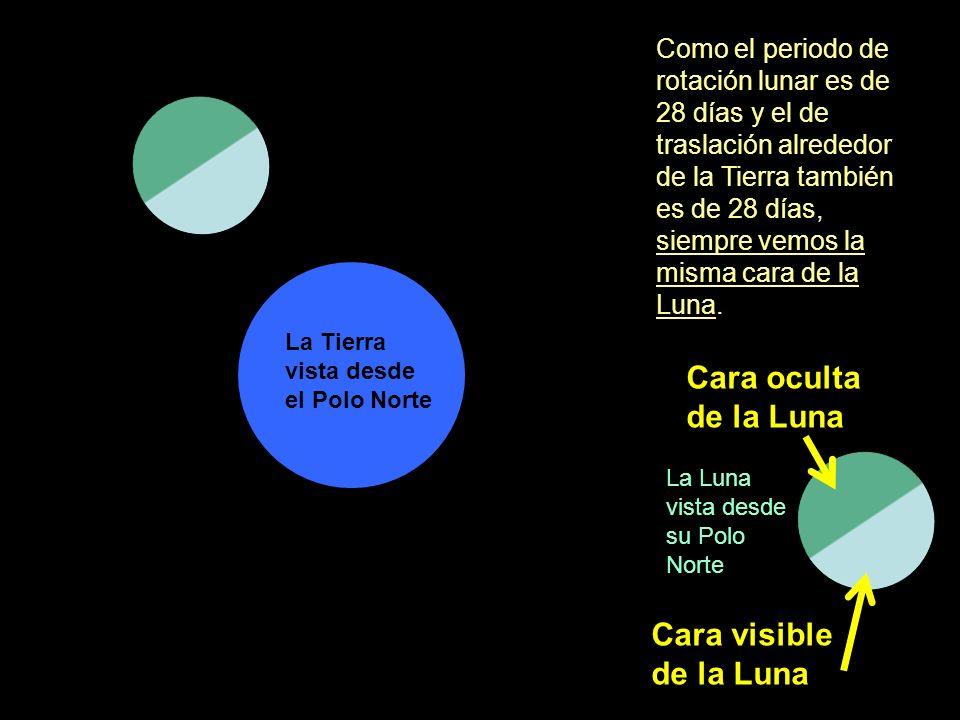 Cara oculta de la Luna Cara visible de la Luna