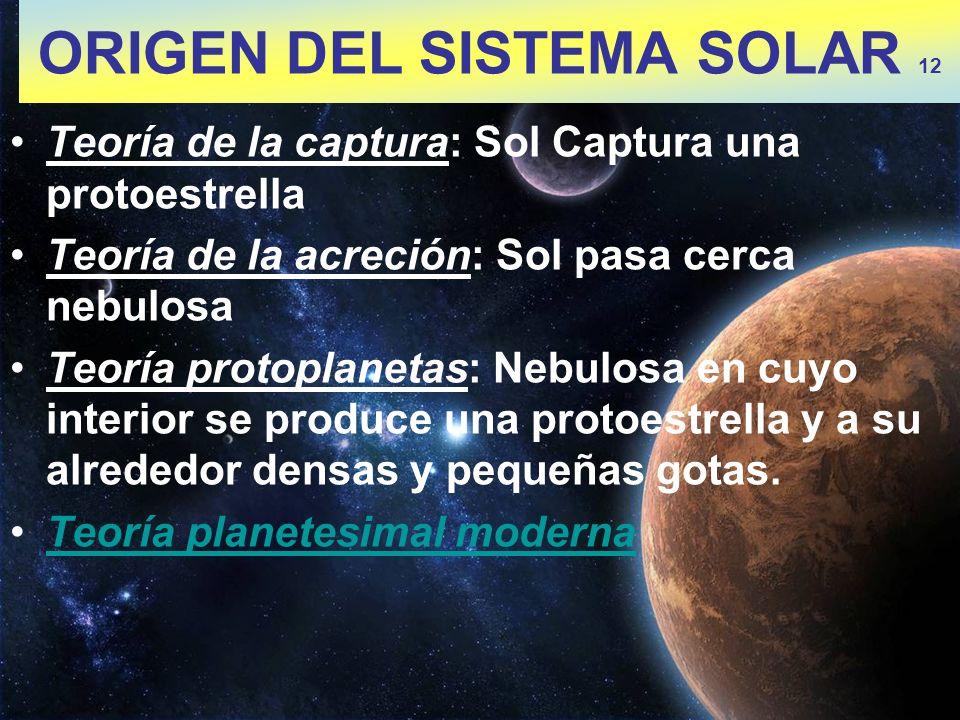 ORIGEN DEL SISTEMA SOLAR 12