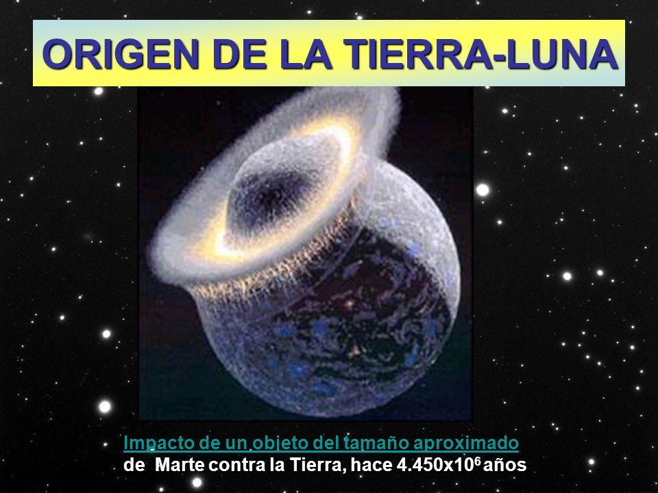 ORIGEN DE LA TIERRA-LUNA